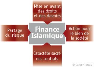 L expertise de calyon groupe cr dit agricole en finance islamique journal - Credit islamique en france ...