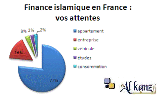 sondage_al_kanz329_201