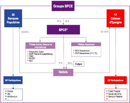 Banque populaire et qatar islamic bank s unissent pour la finance islamique e - Credit islamique en france ...