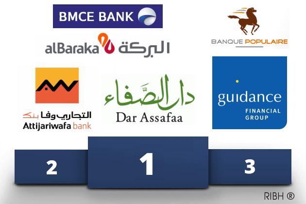 Quelle est la meilleure banque islamique au Maroc ?