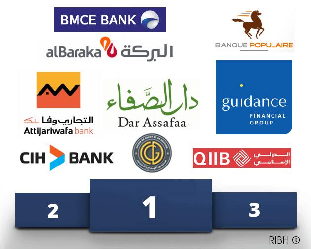 Meilleure banque islamique au Maroc