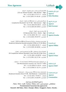 Agences Al Salam Bank Algeria 1-2017